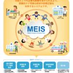 旅行先で急変しても少しだけ安心できそうなサービス【医療的ケア児等医療情報共有サービス:MEIS(メイス)】